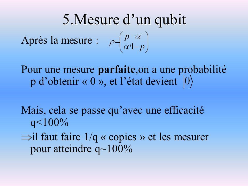 5.Mesure dun qubit Après la mesure : Pour une mesure parfaite,on a une probabilité p dobtenir « 0 », et létat devient Mais, cela se passe quavec une e