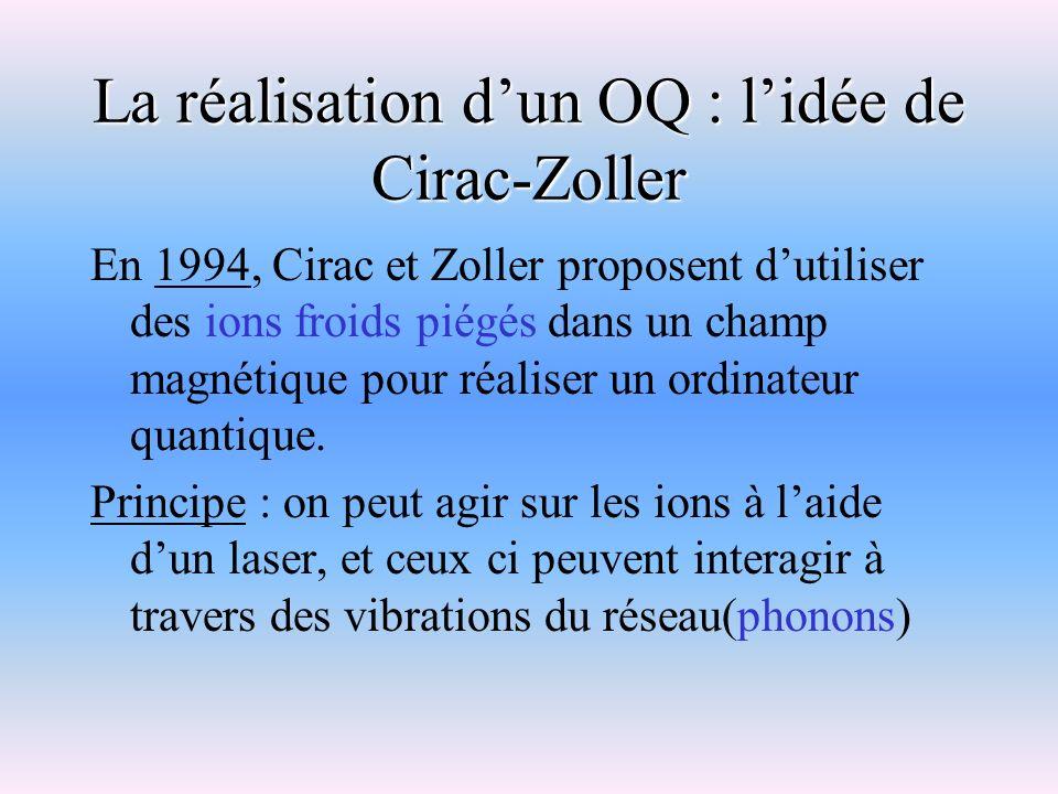 La réalisation dun OQ : lidée de Cirac-Zoller En 1994, Cirac et Zoller proposent dutiliser des ions froids piégés dans un champ magnétique pour réalis