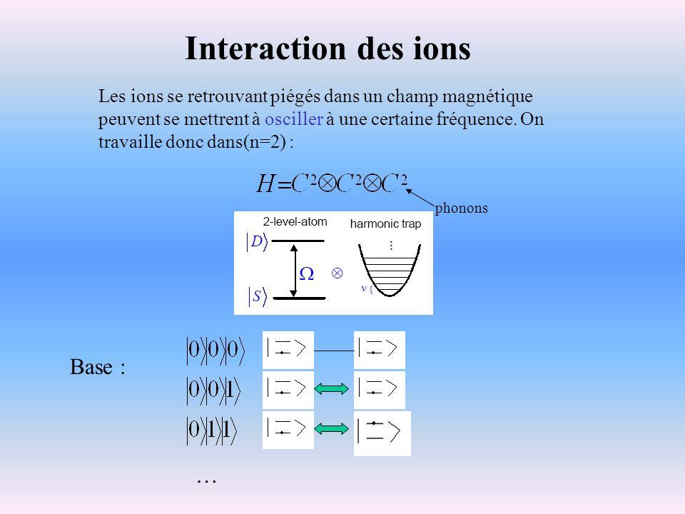 Interaction des ions Les ions se retrouvant piégés dans un champ magnétique peuvent se mettrent à osciller à une certaine fréquence. On travaille donc