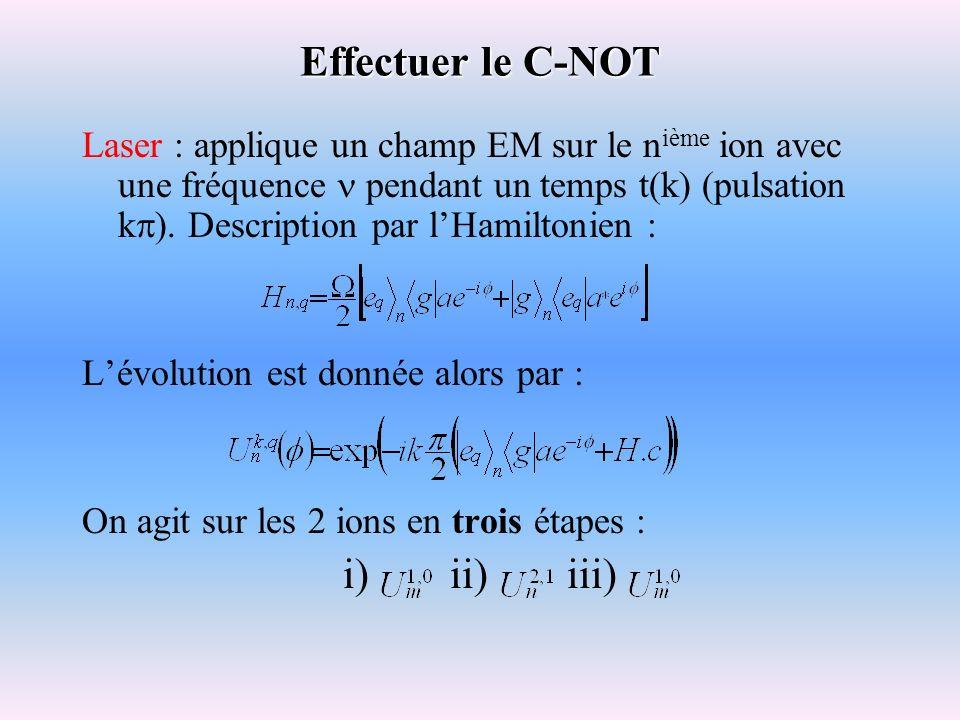 Effectuer le C-NOT Laser : applique un champ EM sur le n ième ion avec une fréquence pendant un temps t(k) (pulsation k ). Description par lHamiltonie