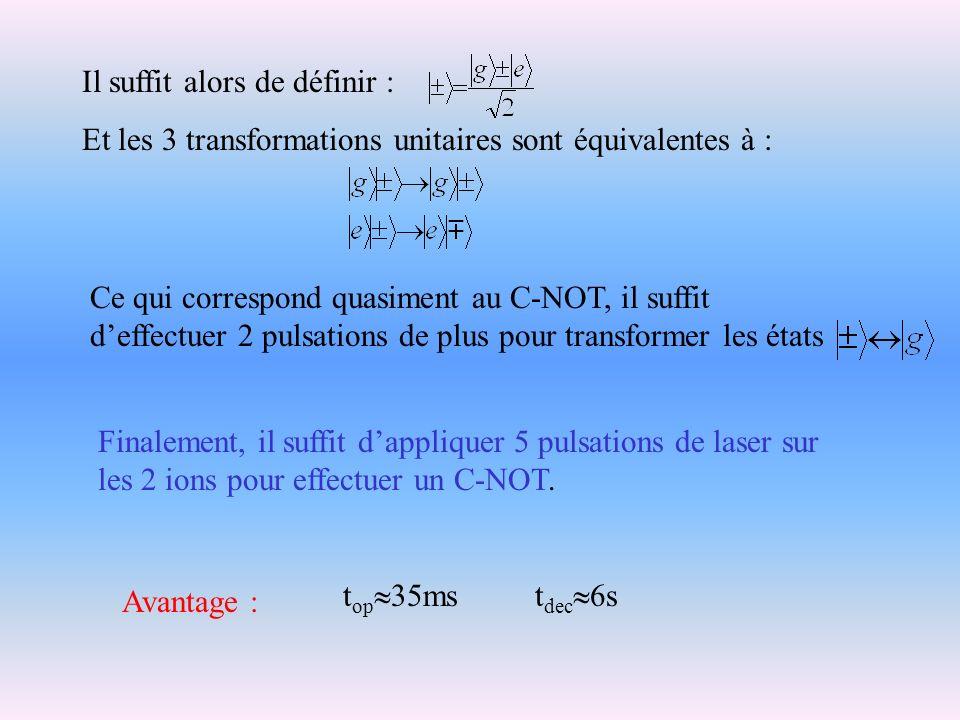 Il suffit alors de définir : Et les 3 transformations unitaires sont équivalentes à : Ce qui correspond quasiment au C-NOT, il suffit deffectuer 2 pul
