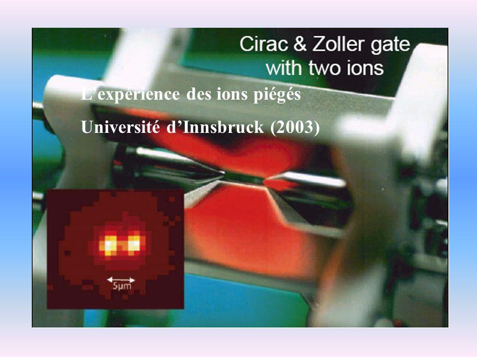 Lexpérience des ions piégés Université dInnsbruck (2003)