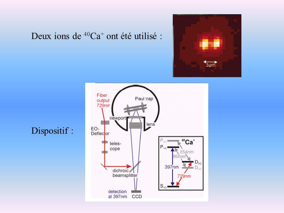 Deux ions de 40 Ca + ont été utilisé : Dispositif :