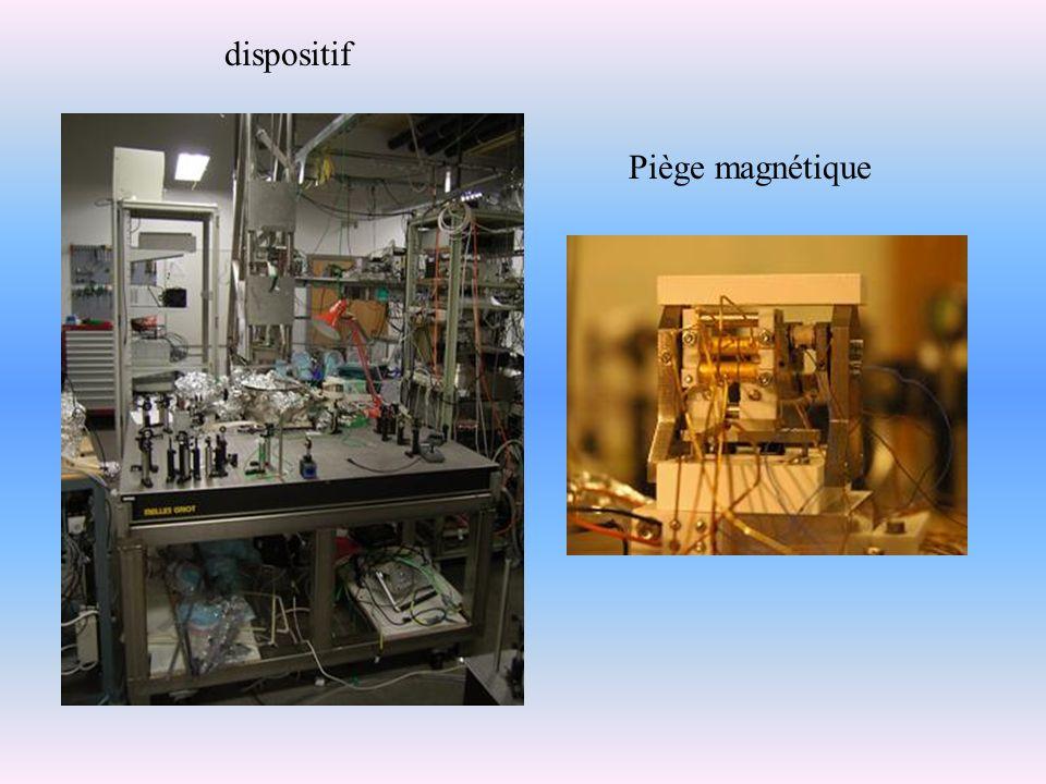 dispositif Piège magnétique