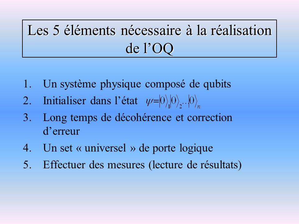 Les 5 éléments nécessaire à la réalisation de lOQ 1.Un système physique composé de qubits 2.Initialiser dans létat 3.Long temps de décohérence et corr