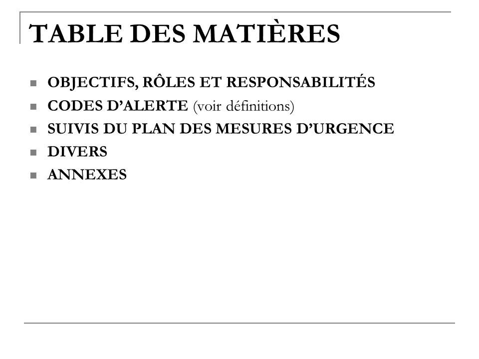 TABLE DES MATIÈRES OBJECTIFS, RÔLES ET RESPONSABILITÉS CODES DALERTE (voir définitions) SUIVIS DU PLAN DES MESURES DURGENCE DIVERS ANNEXES