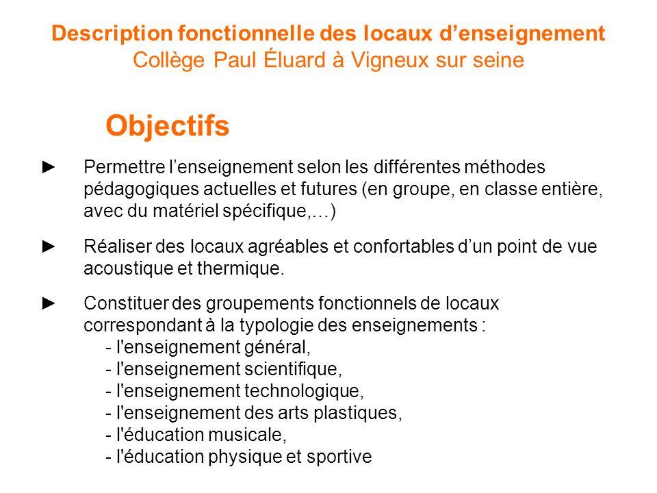 Objectifs Permettre lenseignement selon les différentes méthodes pédagogiques actuelles et futures (en groupe, en classe entière, avec du matériel spé