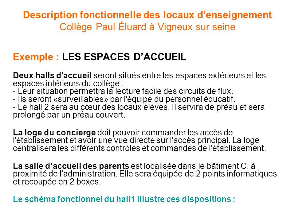 Exemple : LES ESPACES DACCUEIL Deux halls d'accueil seront situés entre les espaces extérieurs et les espaces intérieurs du collège : - Leur situation