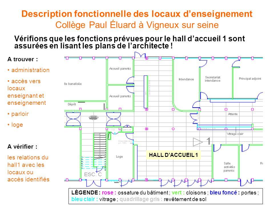 Vérifions que les fonctions prévues pour le hall daccueil 1 sont assurées en lisant les plans de larchitecte ! Description fonctionnelle des locaux de