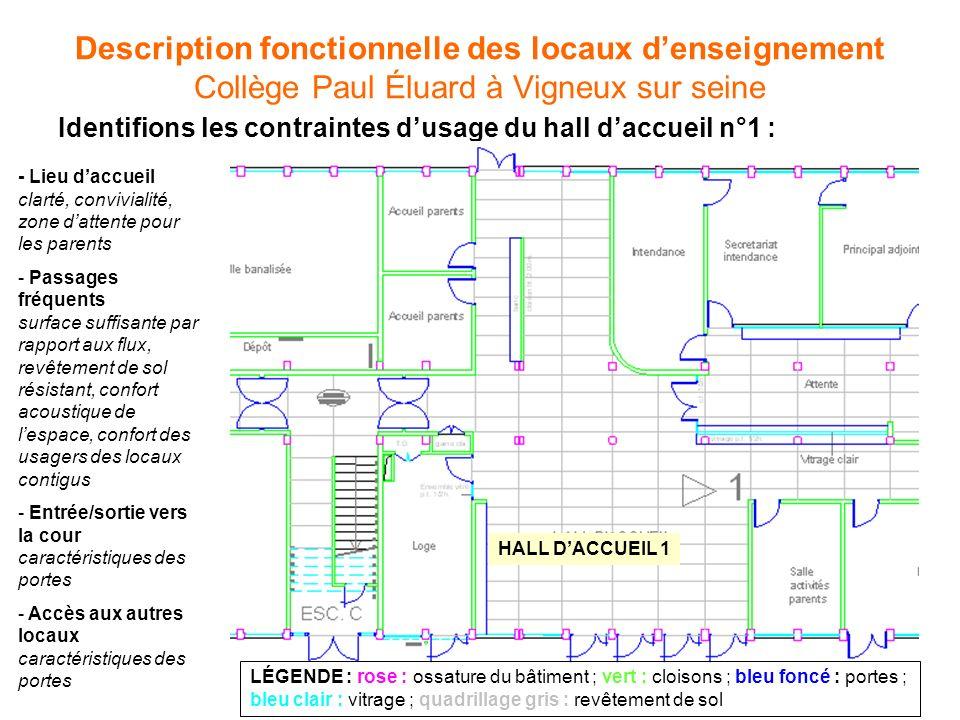 Identifions les contraintes dusage du hall daccueil n°1 : Description fonctionnelle des locaux denseignement Collège Paul Éluard à Vigneux sur seine -