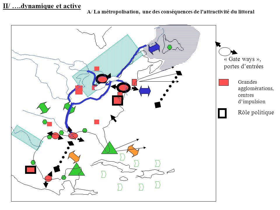 « Gate ways », portes dentrées Grandes agglomérations, centres dimpulsion Rôle politique II/ ….dynamique et active A/ La métropolisation, une des cons