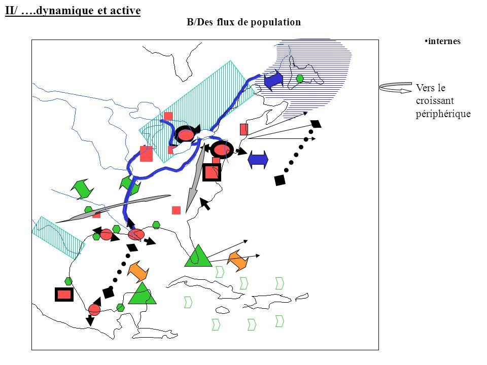 Vers le croissant périphérique II/ ….dynamique et active B/Des flux de population internes