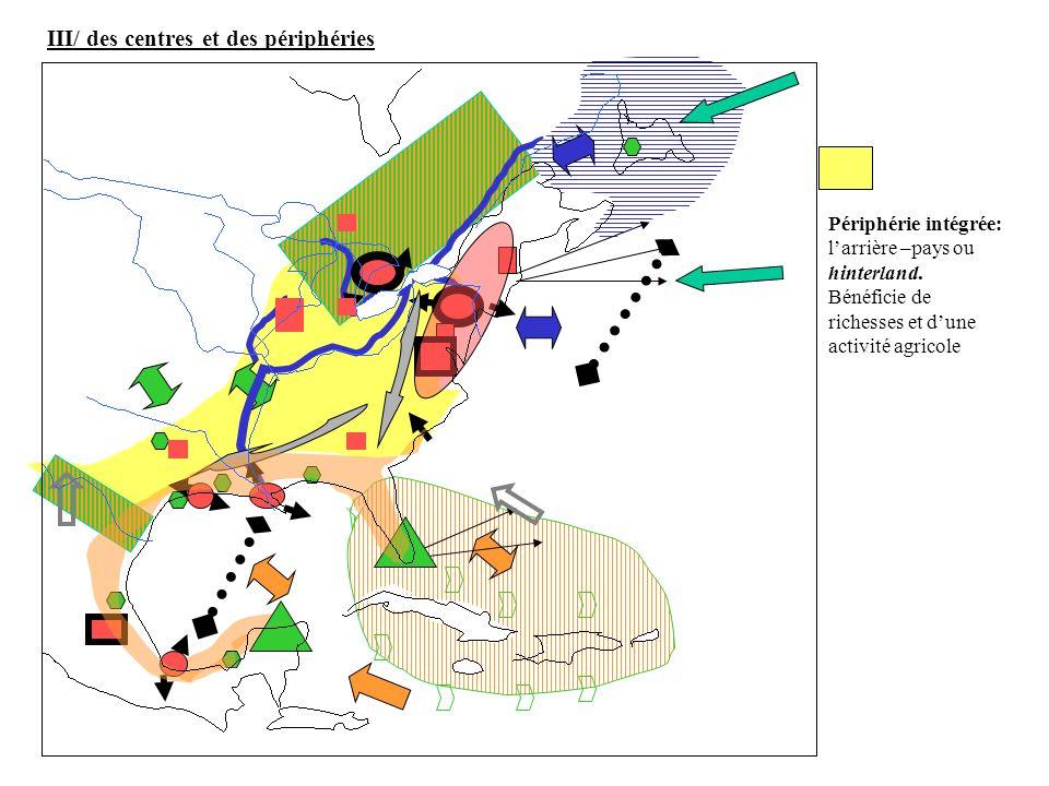 Périphérie intégrée: larrière –pays ou hinterland. Bénéficie de richesses et dune activité agricole III/ des centres et des périphéries
