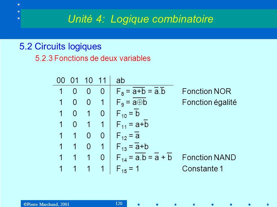 ©Pierre Marchand, 2001 120 5.2 Circuits logiques 5.2.3 Fonctions de deux variables 00011011ab 1000F 8 = a+b = a.bFonction NOR 1001F 9 = a bFonction ég