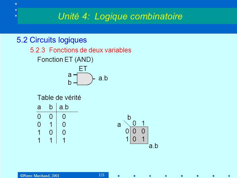 ©Pierre Marchand, 2001 121 5.2 Circuits logiques 5.2.3Fonctions de deux variables Fonction ET (AND) Table de vérité aba.b 000 010 100 111 Unité 4: Log