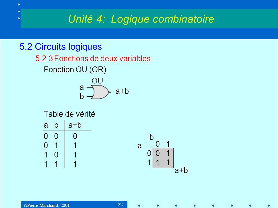 ©Pierre Marchand, 2001 122 5.2 Circuits logiques 5.2.3Fonctions de deux variables Fonction OU (OR) Table de vérité aba+b 000 011 101 111 Unité 4: Logi