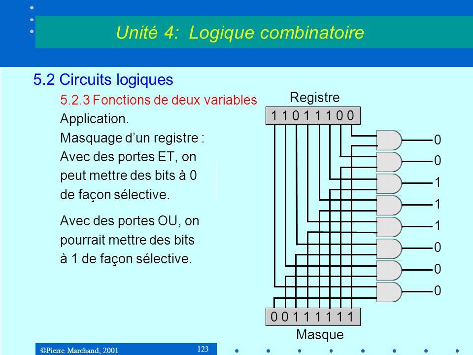 ©Pierre Marchand, 2001 123 5.2 Circuits logiques 5.2.3 Fonctions de deux variables Application. Masquage dun registre : Avec des portes ET, on peut me