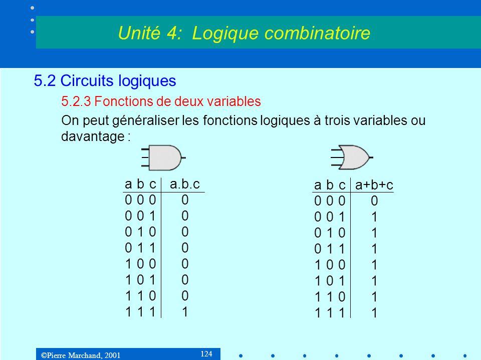 ©Pierre Marchand, 2001 124 5.2 Circuits logiques 5.2.3 Fonctions de deux variables On peut généraliser les fonctions logiques à trois variables ou dav