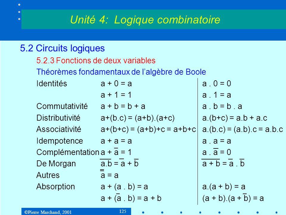 ©Pierre Marchand, 2001 125 5.2 Circuits logiques 5.2.3 Fonctions de deux variables Théorèmes fondamentaux de lalgèbre de Boole Identitésa + 0 = aa. 0