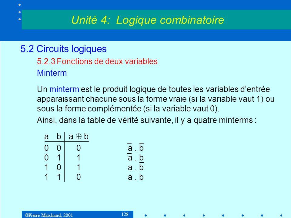 ©Pierre Marchand, 2001 128 5.2 Circuits logiques 5.2.3Fonctions de deux variables Minterm Un minterm est le produit logique de toutes les variables de