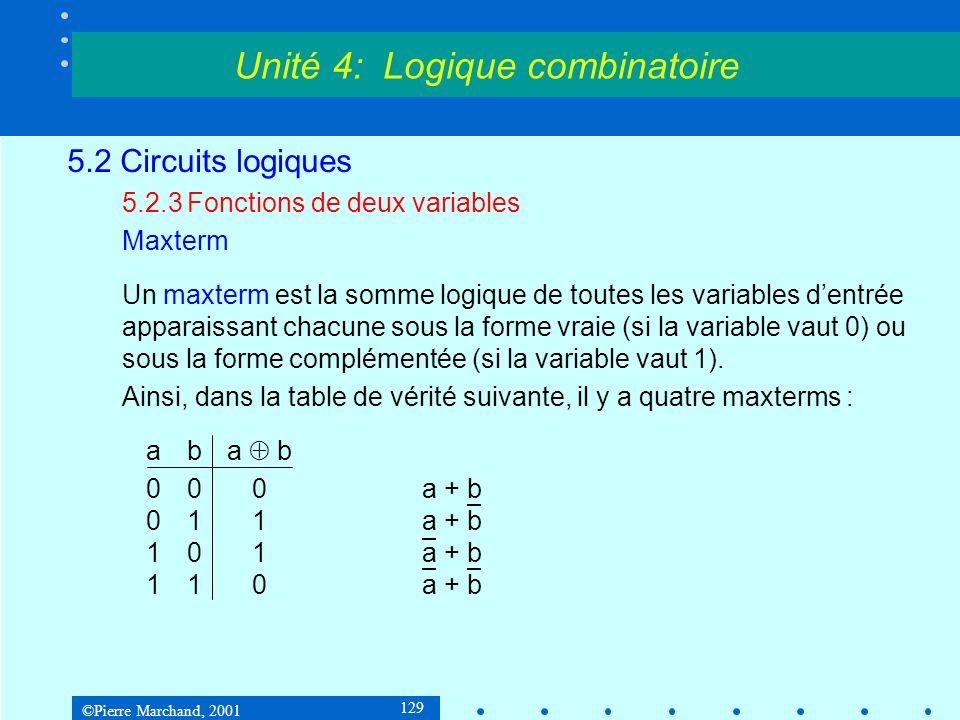 ©Pierre Marchand, 2001 129 5.2 Circuits logiques 5.2.3Fonctions de deux variables Maxterm Un maxterm est la somme logique de toutes les variables dent
