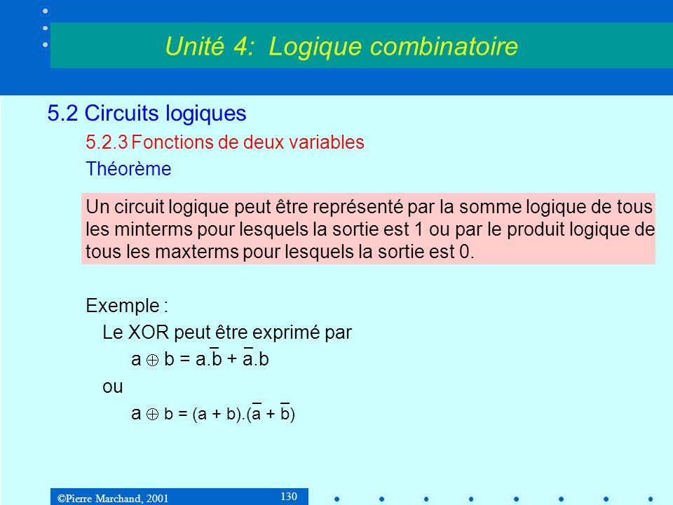 ©Pierre Marchand, 2001 130 5.2 Circuits logiques 5.2.3Fonctions de deux variables Théorème Un circuit logique peut être représenté par la somme logiqu