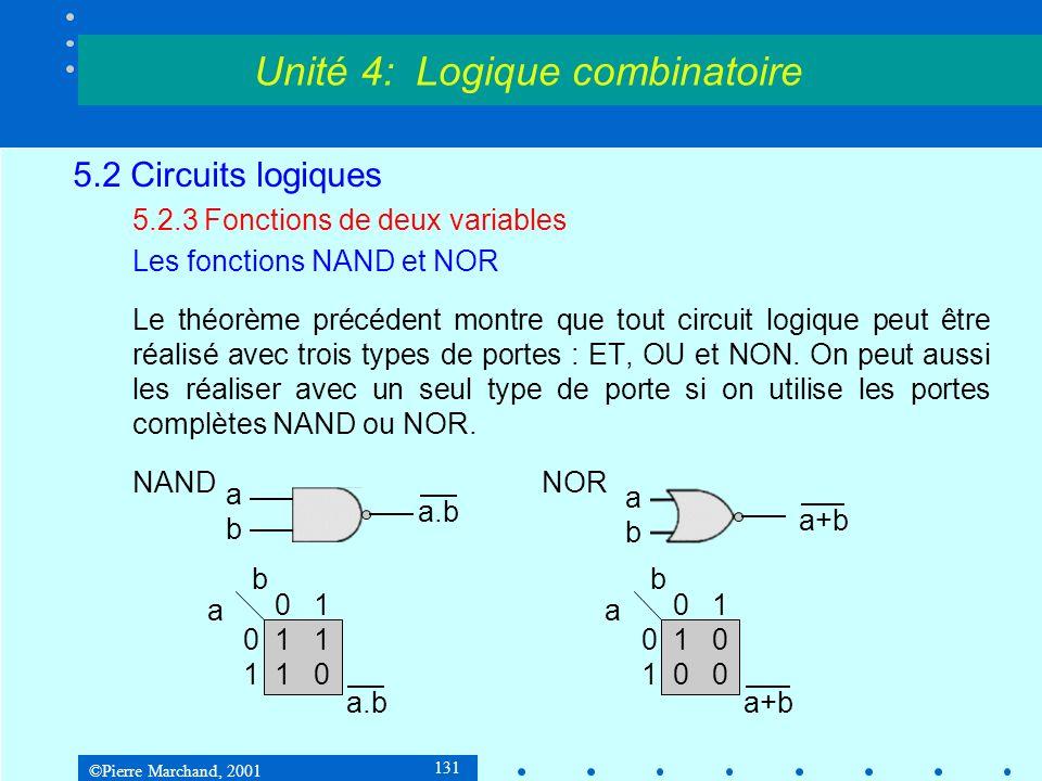 ©Pierre Marchand, 2001 131 5.2 Circuits logiques 5.2.3 Fonctions de deux variables Les fonctions NAND et NOR Le théorème précédent montre que tout cir