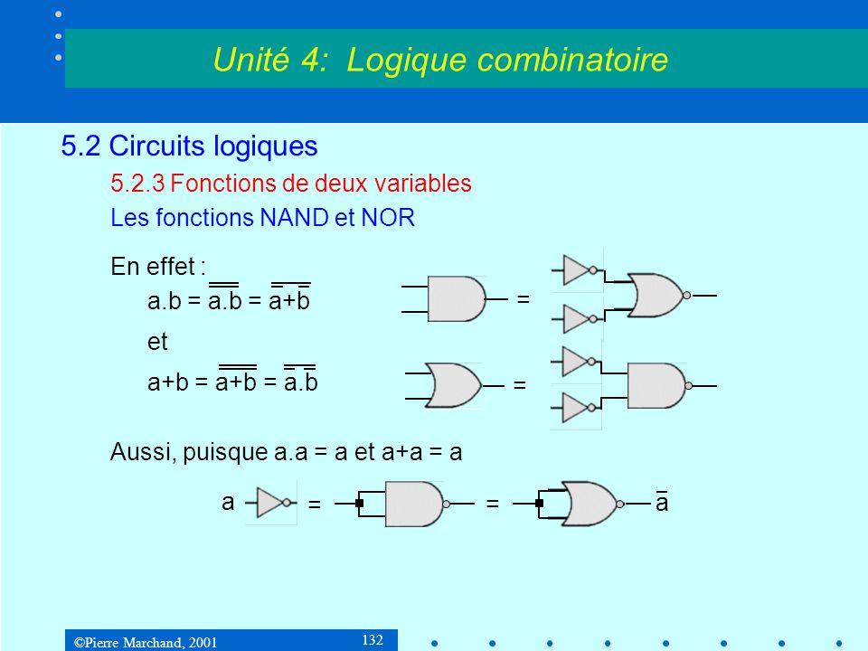 ©Pierre Marchand, 2001 132 5.2 Circuits logiques 5.2.3 Fonctions de deux variables Les fonctions NAND et NOR En effet : a.b = a.b = a+b et a+b = a+b =