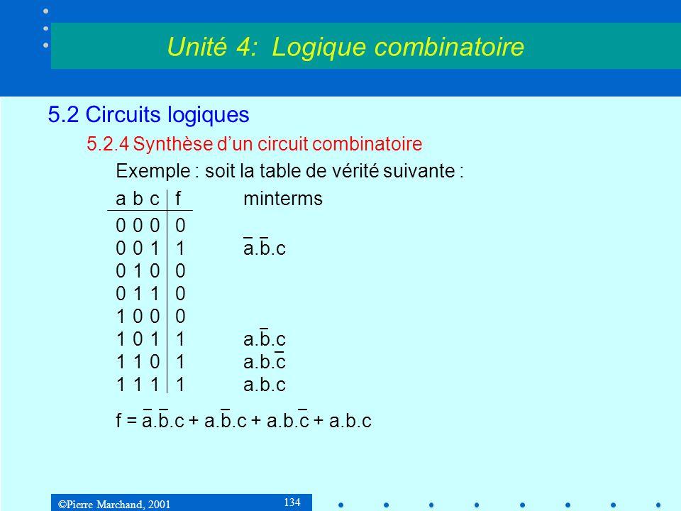 ©Pierre Marchand, 2001 134 5.2 Circuits logiques 5.2.4Synthèse dun circuit combinatoire Exemple : soit la table de vérité suivante : abcfminterms 0000