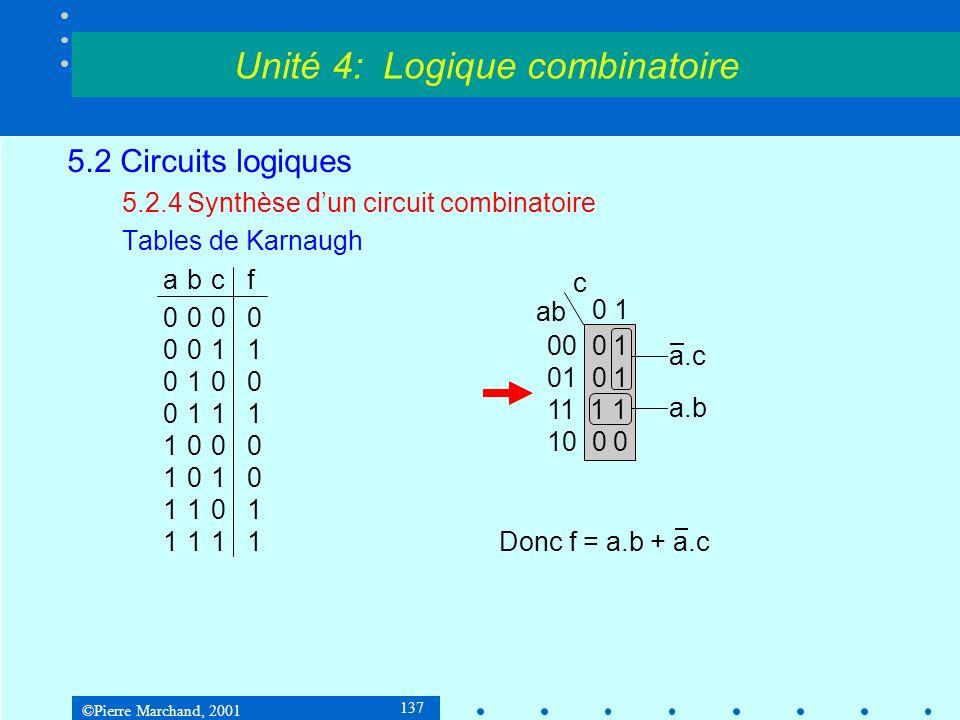 ©Pierre Marchand, 2001 137 5.2 Circuits logiques 5.2.4Synthèse dun circuit combinatoire Tables de Karnaugh abcf 0000 0011 0100 0111 1000 1010 1101 111