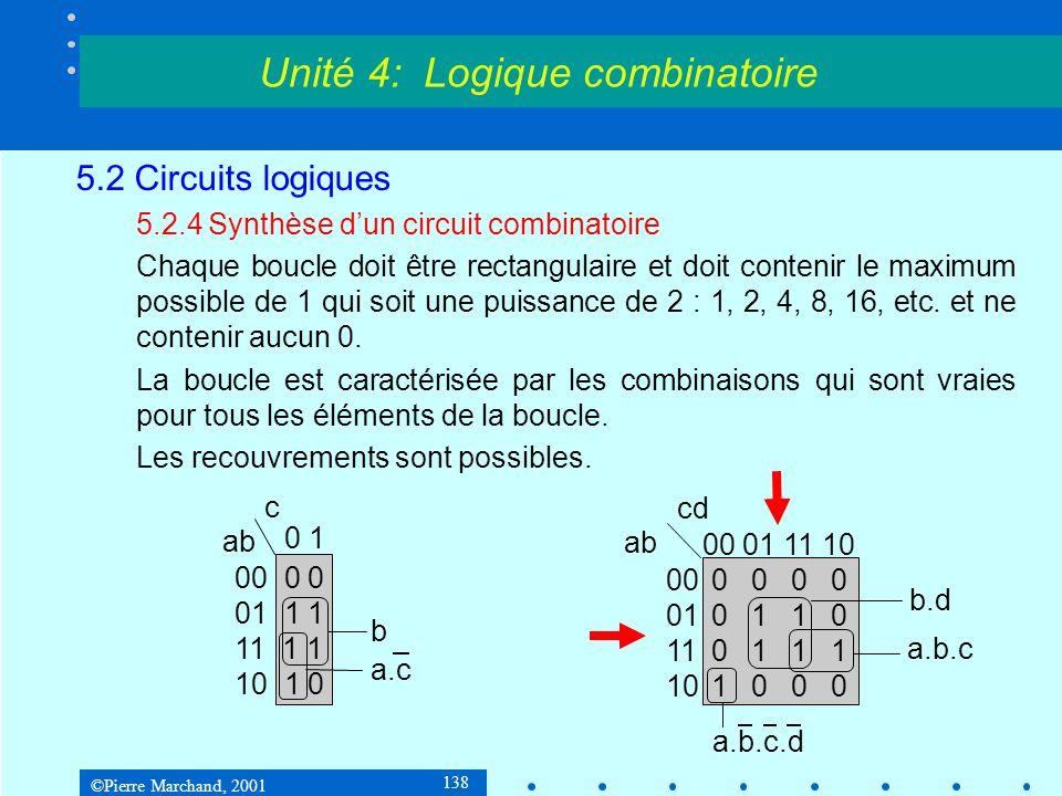 ©Pierre Marchand, 2001 138 5.2 Circuits logiques 5.2.4Synthèse dun circuit combinatoire Chaque boucle doit être rectangulaire et doit contenir le maxi