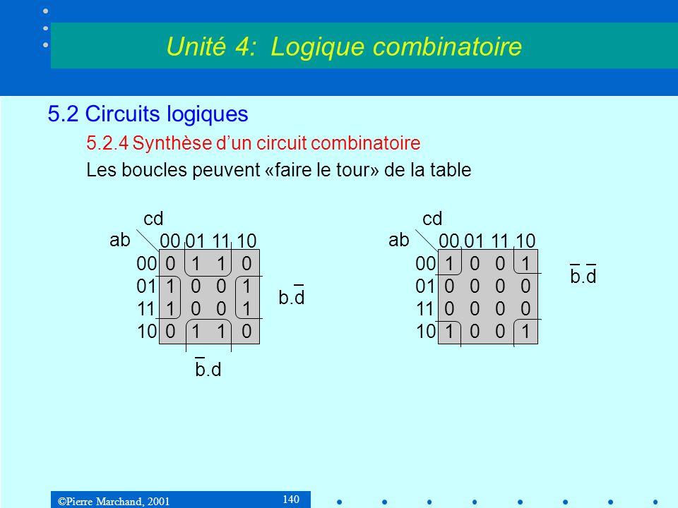 ©Pierre Marchand, 2001 140 5.2 Circuits logiques 5.2.4Synthèse dun circuit combinatoire Les boucles peuvent «faire le tour» de la table Unité 4: Logiq