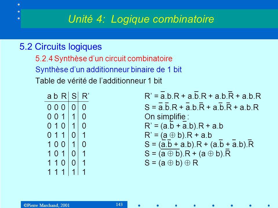 ©Pierre Marchand, 2001 143 5.2 Circuits logiques 5.2.4Synthèse dun circuit combinatoire Synthèse dun additionneur binaire de 1 bit Table de vérité de
