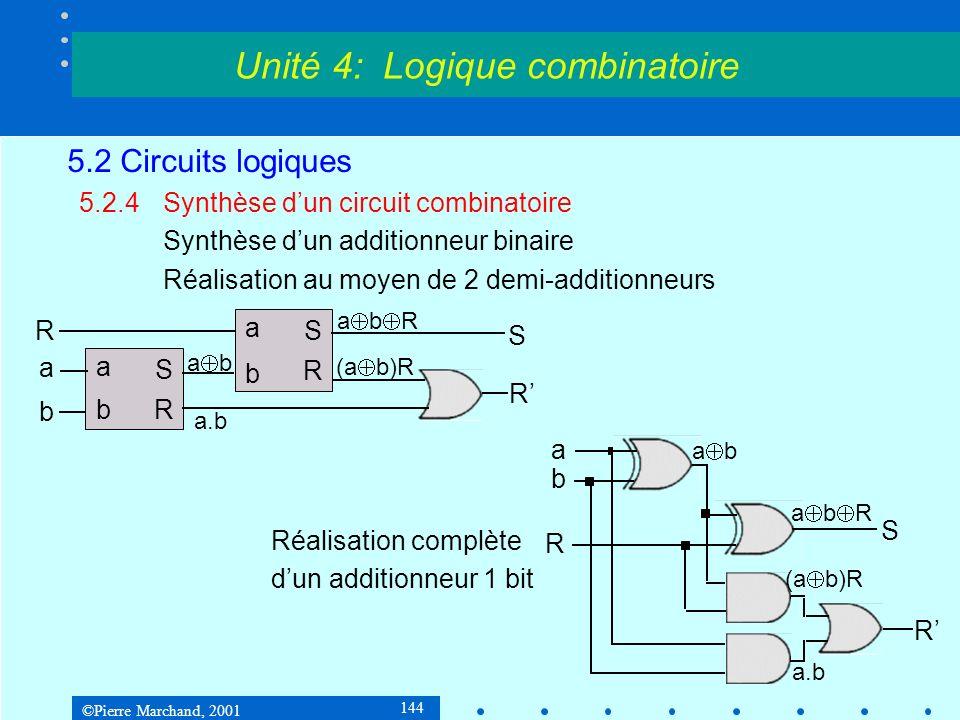 ©Pierre Marchand, 2001 144 5.2 Circuits logiques 5.2.4Synthèse dun circuit combinatoire Synthèse dun additionneur binaire Réalisation au moyen de 2 de