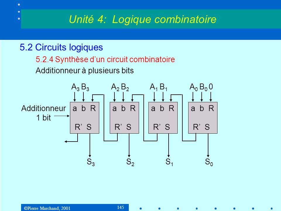 ©Pierre Marchand, 2001 145 5.2 Circuits logiques 5.2.4 Synthèse dun circuit combinatoire Additionneur à plusieurs bits Unité 4: Logique combinatoire a