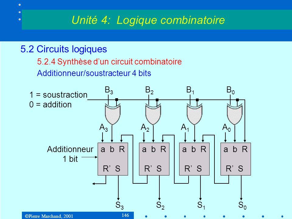 ©Pierre Marchand, 2001 146 5.2 Circuits logiques 5.2.4 Synthèse dun circuit combinatoire Additionneur/soustracteur 4 bits Unité 4: Logique combinatoir