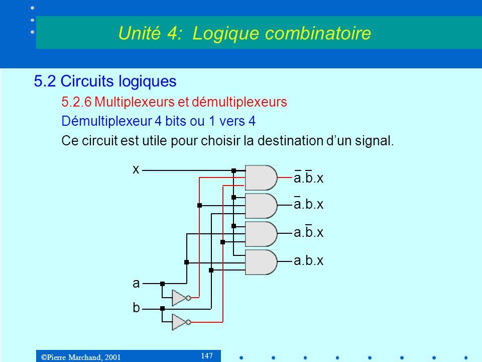 ©Pierre Marchand, 2001 147 5.2 Circuits logiques 5.2.6 Multiplexeurs et démultiplexeurs Démultiplexeur 4 bits ou 1 vers 4 Ce circuit est utile pour ch