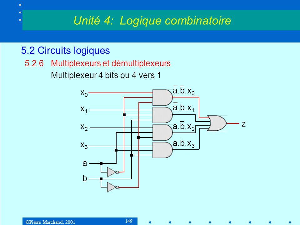©Pierre Marchand, 2001 149 5.2 Circuits logiques 5.2.6Multiplexeurs et démultiplexeurs Multiplexeur 4 bits ou 4 vers 1 Unité 4: Logique combinatoire a