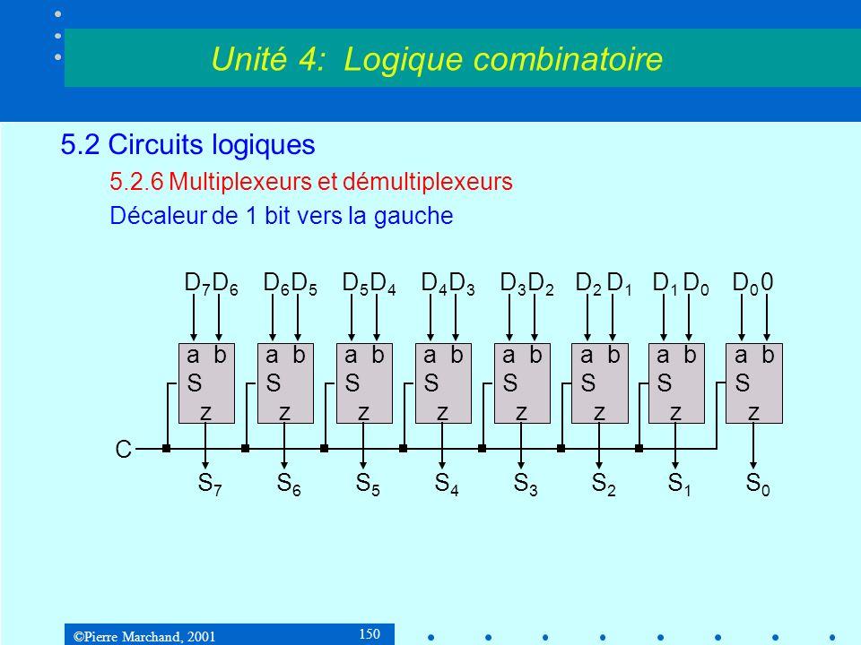 ©Pierre Marchand, 2001 150 5.2 Circuits logiques 5.2.6 Multiplexeurs et démultiplexeurs Décaleur de 1 bit vers la gauche Unité 4: Logique combinatoire