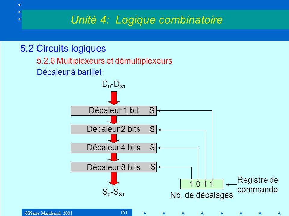 ©Pierre Marchand, 2001 151 5.2 Circuits logiques 5.2.6 Multiplexeurs et démultiplexeurs Décaleur à barillet Unité 4: Logique combinatoire D 0 -D 31 S