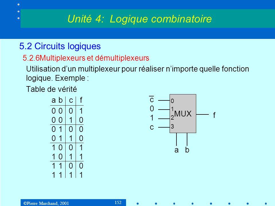 ©Pierre Marchand, 2001 152 5.2 Circuits logiques 5.2.6Multiplexeurs et démultiplexeurs Utilisation dun multiplexeur pour réaliser nimporte quelle fonc