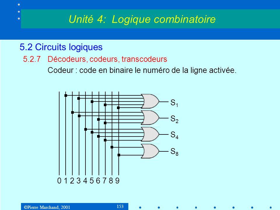 ©Pierre Marchand, 2001 153 5.2 Circuits logiques 5.2.7Décodeurs, codeurs, transcodeurs Codeur : code en binaire le numéro de la ligne activée. Unité 4