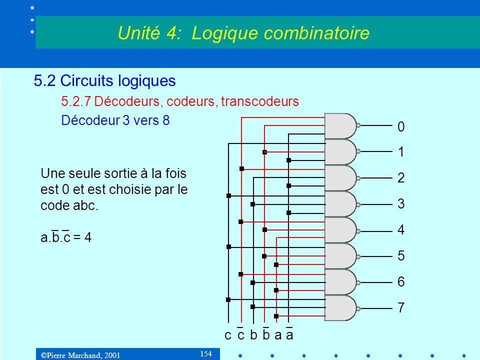 ©Pierre Marchand, 2001 154 5.2 Circuits logiques 5.2.7 Décodeurs, codeurs, transcodeurs Décodeur 3 vers 8 Unité 4: Logique combinatoire ccbbaa 0 1 2 3