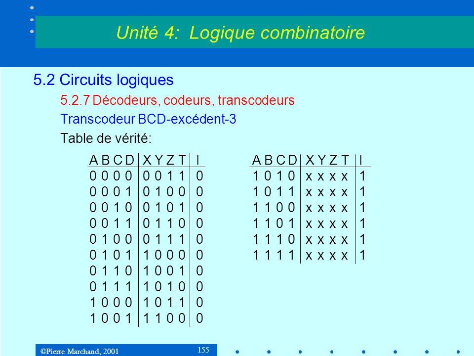 ©Pierre Marchand, 2001 155 5.2 Circuits logiques 5.2.7Décodeurs, codeurs, transcodeurs Transcodeur BCD-excédent-3 Table de vérité: Unité 4: Logique co