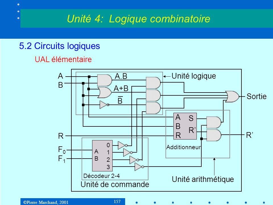 ©Pierre Marchand, 2001 157 5.2 Circuits logiques UAL élémentaire Unité 4: Logique combinatoire Additionneur Décodeur 2-4 ABRABR SRSR ABRF0F1ABRF0F1 01