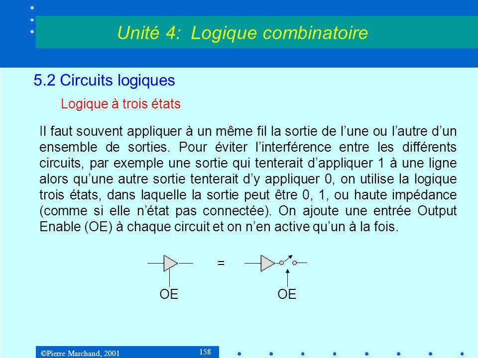 ©Pierre Marchand, 2001 158 5.2 Circuits logiques Logique à trois états Il faut souvent appliquer à un même fil la sortie de lune ou lautre dun ensembl