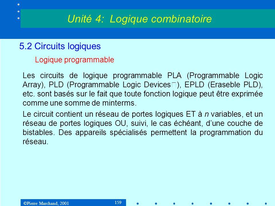 ©Pierre Marchand, 2001 159 5.2 Circuits logiques Logique programmable Les circuits de logique programmable PLA (Programmable Logic Array), PLD (Progra