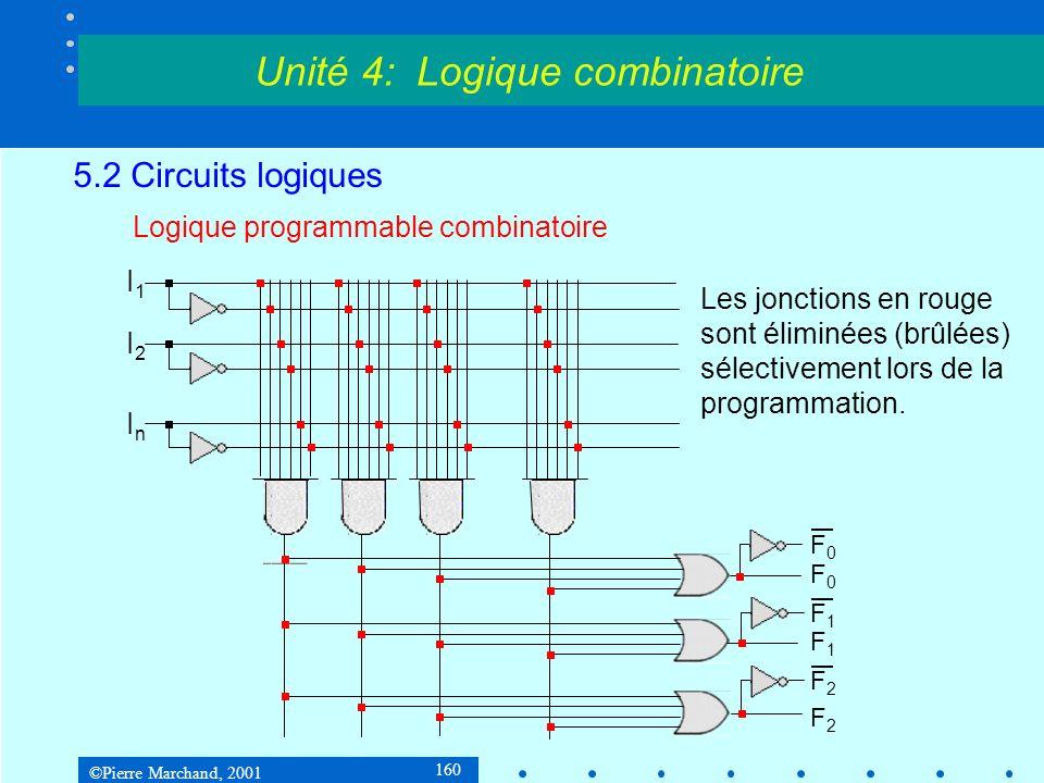 ©Pierre Marchand, 2001 160 5.2 Circuits logiques Logique programmable combinatoire Unité 4: Logique combinatoire I1I1 I2I2 InIn F0F0 F2F2 F0F0 F1F1 F2