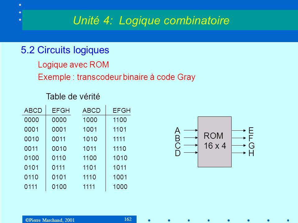 ©Pierre Marchand, 2001 162 5.2 Circuits logiques Logique avec ROM Exemple : transcodeur binaire à code Gray Unité 4: Logique combinatoire ABCD 0000 00