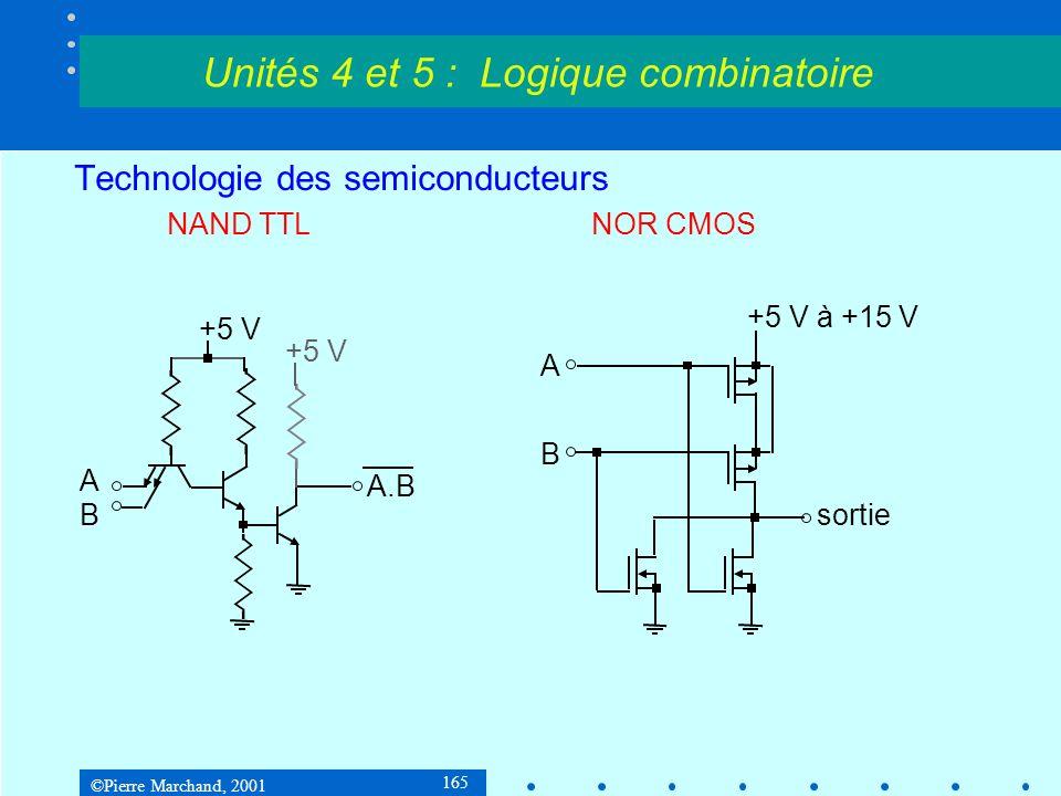 ©Pierre Marchand, 2001 165 Technologie des semiconducteurs NAND TTLNOR CMOS Unités 4 et 5 : Logique combinatoire A B +5 V A.B +5 V +5 V à +15 V sortie